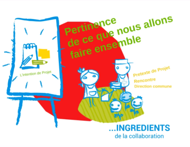 Intention projet