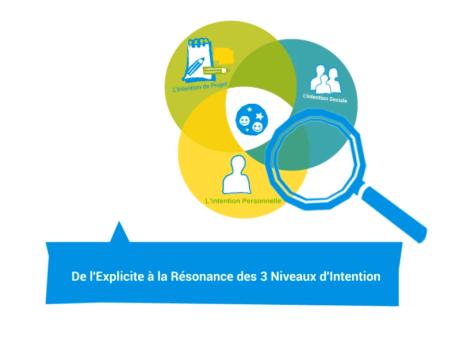 resonance intention