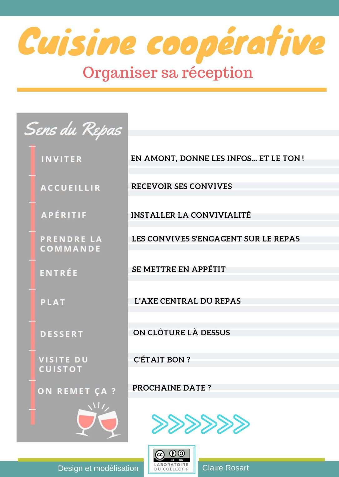 Cuisine coopérative_Page_02